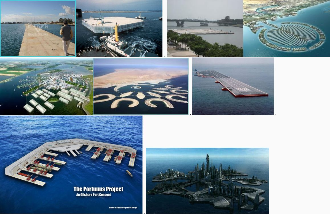 seasteading development axis
